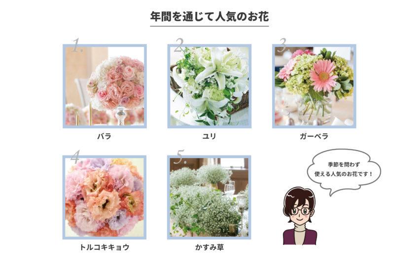 年間通して人気のお花